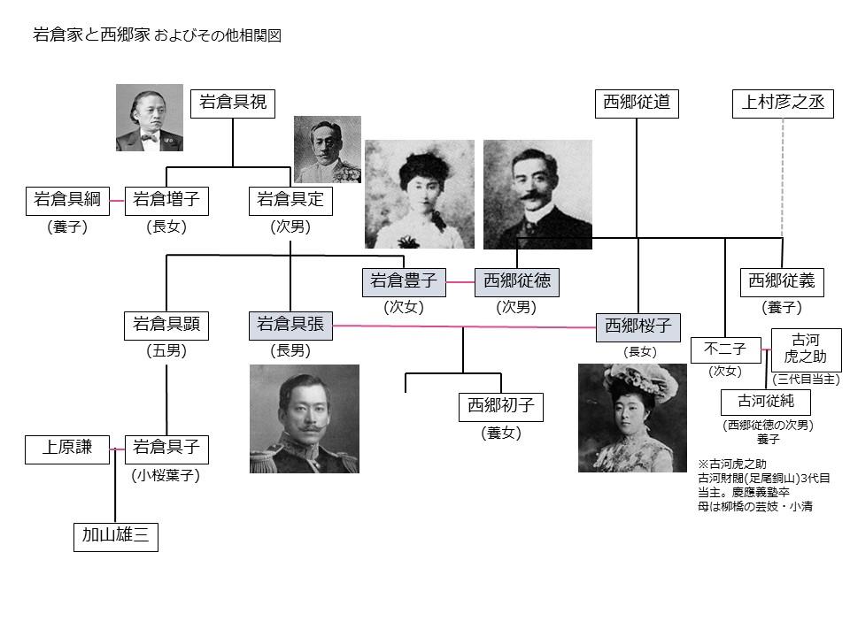 西郷家と岩倉家 | 代官山情報メディア「Daikanyama.Life(代官山ドット ...